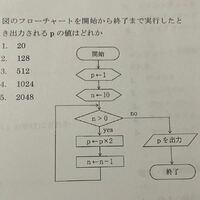 フローチャートの問題です。 解き方を教えてください。