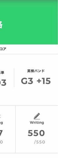 英検三級の結果が返ってきました。英検バンドというものがあり、G3+15と表記されていたんですか、これは何を表しているんですか?