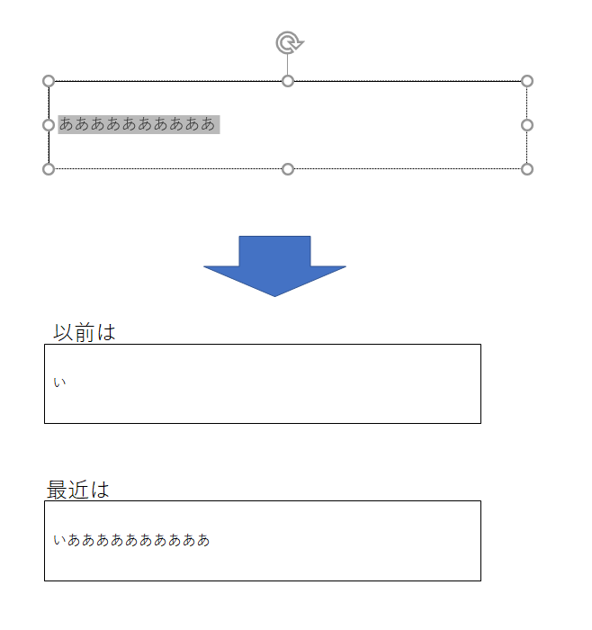 パワーポイントのテキストボックス内の文字が消えなくなった 説明がとても難しいのですが、、ちょっと前までは、 パワポ上で他のテキストボックスをコピー →そこに書いてある文言(下記の画像「あああああ...