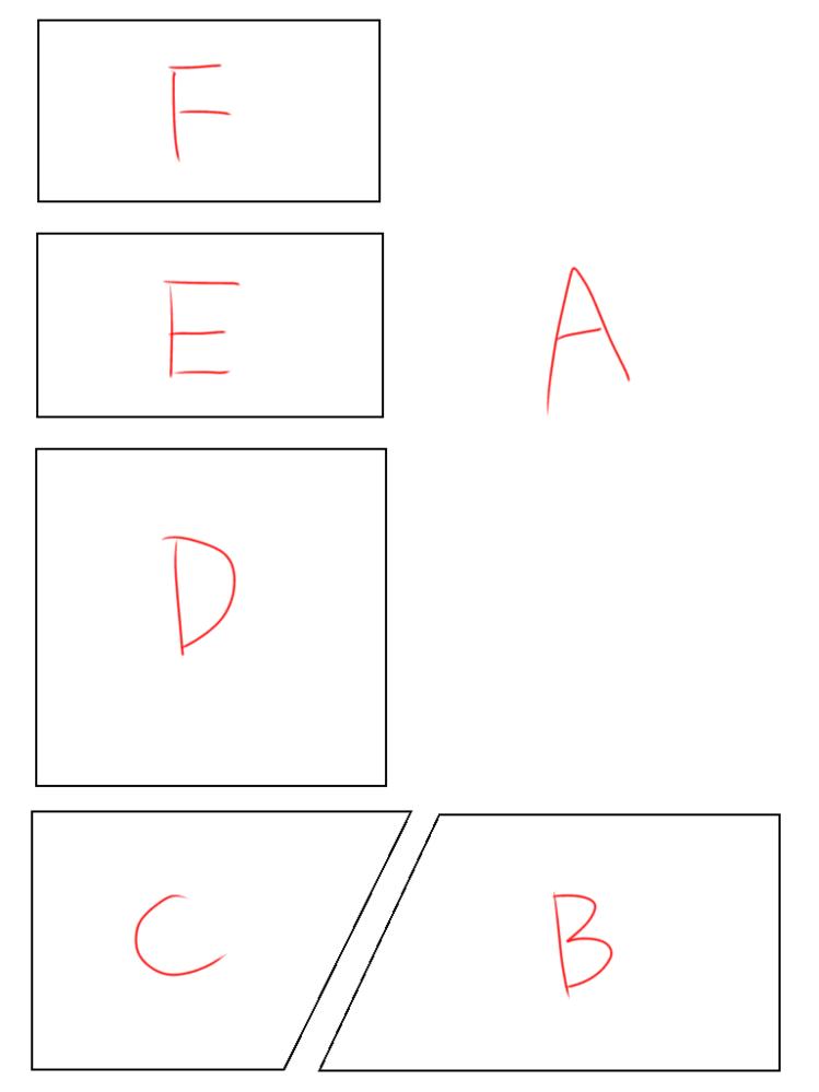 このコマ割りの場合、どのような順番で読めば正解ですか? 教えて頂けると嬉しいです! (ABCDEFの順番は適当です)