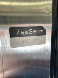 電車の点字についてです。 左の2つ目の点字は「7」 3つ目は「の」 右の2つ目が「3」 と調べてわかりました。  両方の数字の前にある点字はなんですか?