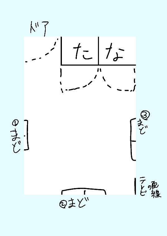 実家暮らしの高校生です 部屋のレイアウトを教えて欲しいです この図は私の部屋の大まかなものです 何畳か分からないのですが、大体4~5だと思います 私の部屋は窓が多くてどこにどの家具を置いた...