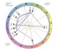 太陽、月、土星のTスクエアは人生ハードモードなのでしょうか…?どう言った意味があるのか、ごく簡単にで構いませんので教えていただけたら嬉しいです。 私はホロスコープについてほとんど無知です。 占星術では太陽、月、土星の配置が最も基本と聞いて自分のホロスコープを調べてみたところ、どうやらTスクエアという葛藤の多い配置と知りました。  このような場所で、無料でしっかり鑑定をしていただこうとは思って...