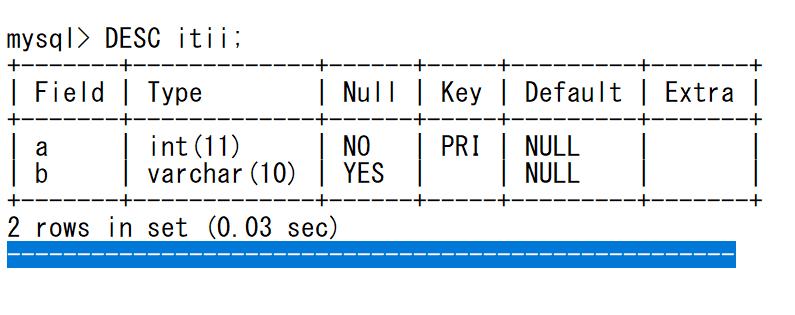 以下のNullの列の項目でNOとYESがありますが この違いって何ですか コマンドプロンプトのデータをそのまま以下貼り付けましたが 不揃いなので 分かりやすいよう「画像を追加」に添付しました。 ...