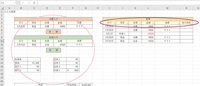エクセルのフィルター機能について エクセルで家計簿を作っています 添付画像の赤丸の範囲でフィルターをかけたいのですが、 項目や日付で絞ると、ピンク丸の部分も省略されてしまい困っています  帳簿の範囲だけをフィルターで絞ることはできないでしょうか?
