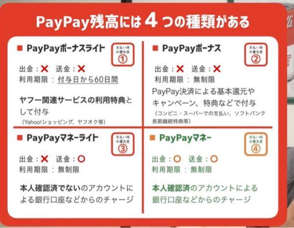 PayPayの請求書支払いに関してなのですが、請求書を支払う時PayPayマネーだけでなく写真にある以下の3つでもお支払い可能なのでしょうか? またそれが可能であるのだとしたら個人的にはPayP...