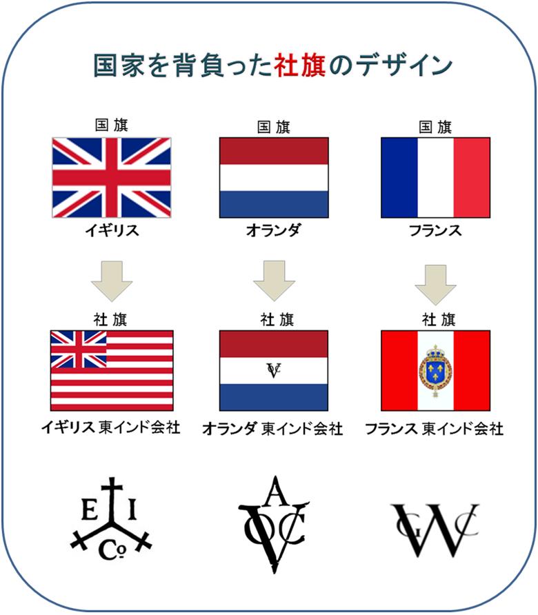 東インド会社について教えてください、イギリス、オランダ、フランス、スウェーデン。 アジアとの貿易をめぐって、ヨーロッパは競い合っていたと聞きました。 そして、イギリスはイギリス東インド会社を設立...