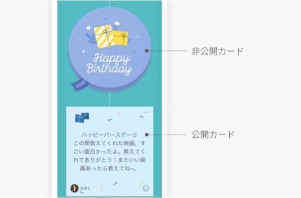 写真はGoogleで誕生日カードについて説明されてある文に使われていた写真です。 1つの非公開カードにお祝いした人で非公開にした人が何人も入っているのですか?それとも1枚の非公開カードにつき1人...