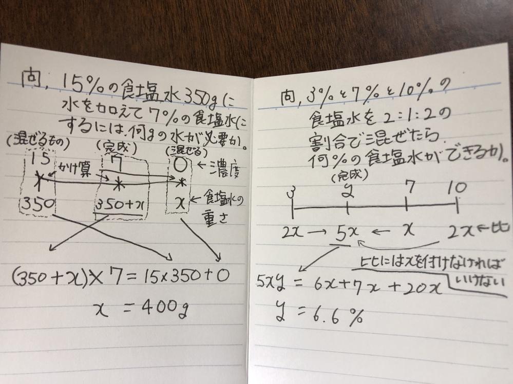 映像授業で見た解法を使って問題を解いているのですが、わからない問題があるので教えて下さい。下図のように数直線を作って解いています。 この考え方で教えてほしいです。 容器Aには濃度8%の食塩水が...