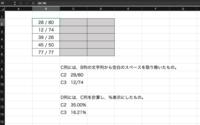 """C2とD2に入れる式を教えてください。 よろしくお願いします。  C2 =SUBSTITUTE(G3,"""" / """",""""/"""") D2 (?) 訳がわからなくなりました。 もしマクロを使う場合、マクロの構文をお願いします。"""
