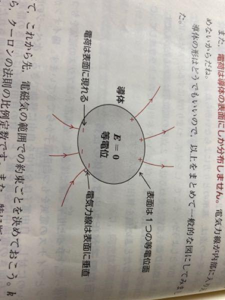 電気力線って+から−(高電位から低電位)に流れますよね? 静電誘導ではなぜ−から+に流れているのでしょうか?