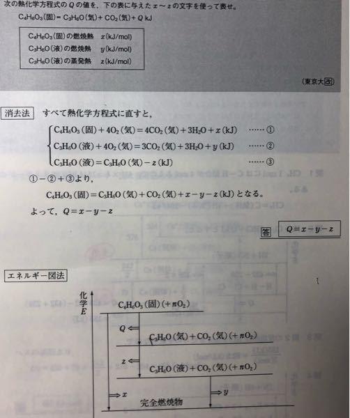 高校二年生です。化学、エネルギー図のことで質問です。下の写真で、なぜC₄H₆O₃が1番エネルギーが高いとわかったのでしょうかどなたか教えてくださると嬉しいです。