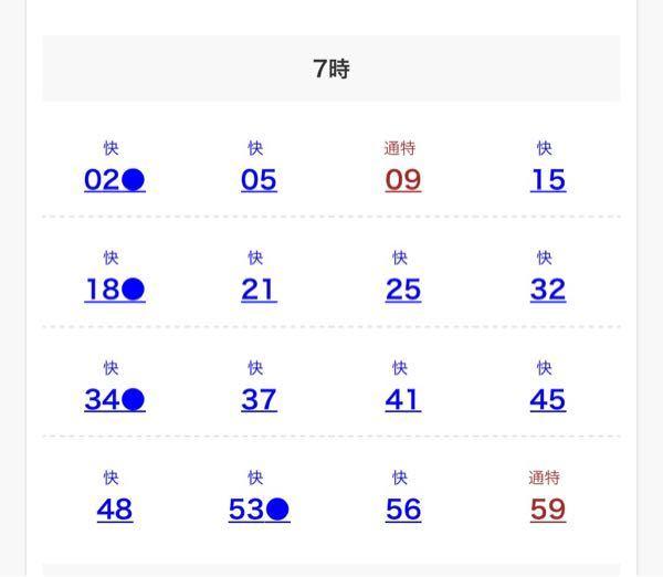 4月から八王子駅から新宿駅まで通うのですが、八王子駅の中央線(東京行き)の八王子駅始発、7:34又は7:53はどれくらい前から並べば余裕を持って座れるのでしょうか。
