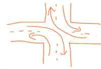 交差点についての質問です。 下の絵のように、右折と左折が同時に青になるような交差点?信号?の名前はなんと言うのでしょうか? 今日神奈川県で見かけて驚いたのですが、結構多いのでしょうか?  よろしくお願いします。