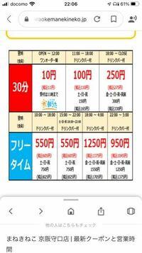 カラオケ、まねきねこについて。 この料金表についてなんですが、例えば10時に行って1時間歌って何も頼まずに帰ったら20円なんですか?