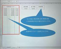 Excel vbaもしくは関数を教えてください。 工場の休憩時間を算出したいです。  現在時間から終了時間の間に何分休憩があるか 算出したいです。