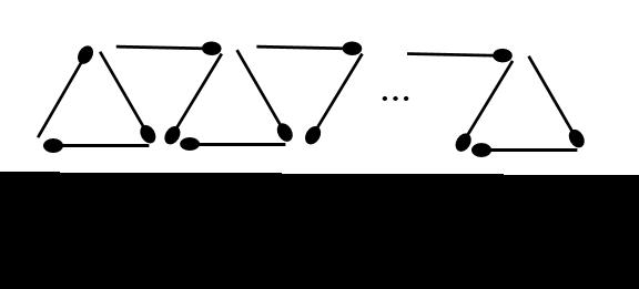 大至急お願いします。 知恵コイン25枚です! 算数の問題です。 下の図のようにマッチ棒を並べて三角形を作りながら、横一列に並べていきます。 マッチ棒を87本使うと、正三角形は、何個できるか答えな...