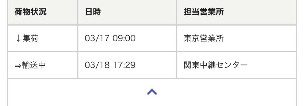 佐川急便なのですが、明日には届くでしょうか? 住んでいるのは千葉県です。