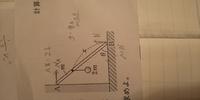 棒が静止していて、棒が床から受ける垂直抗力をN、摩擦係数をμとするときに なぜ静止摩擦力がμNならないんでしょうか?教えてください!