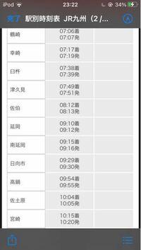 この時刻表は延岡駅で乗車して宮崎駅で降りることが出来るということですか? にちりん1号 特急 です