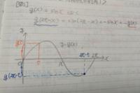 微分法のグラフで周期性、対称性を利用すれば、グラフは半分の形だけ調べればいい?みたいな感じの授業だったんですけど、いまいちよく分かりません。言葉足らずですみません。