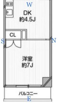ベッドは頭の方角を壁につけた方が良いと聞きますが、このような部屋の形でベッドを置くのは風水的にどの位置が良いのでしょう。 バルコニーに向けて設置するとカーテンにぶつかってしまいます。 ベッドを壁につけるよりも方角の方が大切でしょうか?