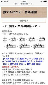 主音と調号の関係でハ長調から完全5度上に音階が進む度に#が増えていくのですが、ハ長調を一段階とし7段階めで急に嬰ヘ長調(F#)になり、8段階目で嬰ハ長調(C#)となるのは何故ですか?