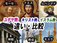 イスラム教徒にはムハンマドの名前が多いが、キリスト教徒にイエスの名前がないのはなぜ? あとユダヤ教のモーゼも。 イスラム教の開祖は「ムハンマド」ですよね、そして、現在のイスラム教徒たちでは息子が産まれたら、開祖への尊敬を込めて「ムハンマド」の名前を付けることが珍しくないそうです。  事実、サウジアラビア王族にもムハンマド皇太子という方がいらっしゃいます。 https://news.yahoo...
