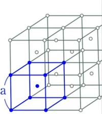 この問題の解き方を教えてください   問 下の図の様な1辺aの立方体が周期的に並び、 その各頂点と中心に原子が位置する結晶構造を体心立方格子構造という。NaやKなど、 アルカリ金属の多くは体心立方格子構造をとる。体心立方格子構造において、ある原子A0に着目したとき、空間内のすべての点のうち、他のどの原子よりもA0に近い点の 集合がつくる領域をDとする。このとき、D0の体積を求めよ。