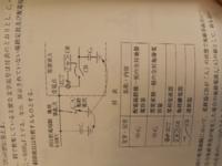 電験三種の問題なんですが 図のような非接地三相3線式の配電線路で一線完全地らく事故の時のIgを求めるとき テブナンの定理により静電容量は3C1+3C2になるということですが この図にテブナンの定理をあてはめると1つは電源のないC1+C2で残りの二つは6600Vが直列についたC1+C2になるのでしょうか?  電力の平成23年13問です