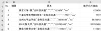 """関数にて、数字の抽出を行う式をご教示下さい。 エクセル2019。 画像のようにC列にある文字列から、""""""""内の数字のみをD列に抽出したい。 規則的には文字列右端は必ず """",""""no"""" となっており、次に数字が入っています。 そのため =LEFT(C2,FIND("""",""""""""no"""",C2)-2) と関数を入れたの..."""