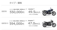 ホンダ GB350は価格55万円で 4月22日から発売らしいですが https://young-machine.com/2021/03/30/181397/?gnmode=all 価格を50万にしないで 55万にして車両購入費用として使える5万円(税込)の クーポンをプレゼントするというのは どうなんですか  それなら最初から50万円でも良かったんじゃないでしょうか? それとGB350は55...