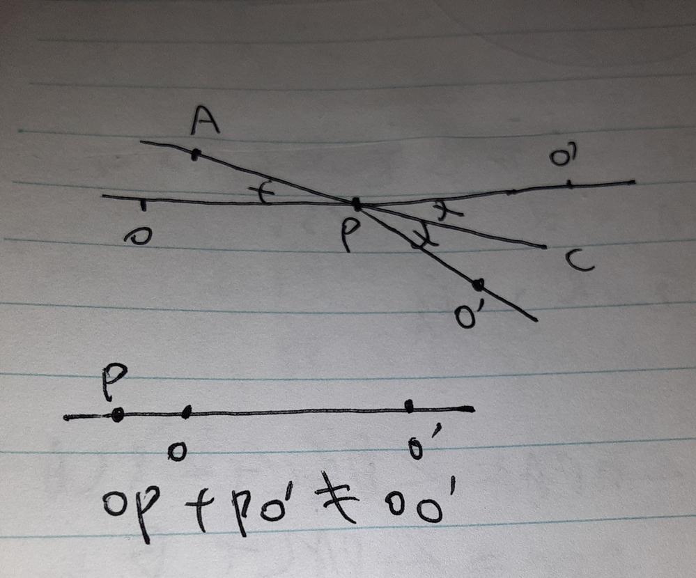高校数学の問題です。答案のチェックをお願いします。 答えだけでなく、答案に論理的な問題がないかどうかの厳しいチェックをお願いしたいです。例えば、「この記述は余計」とか、「ここで断り書きが必要」などなど。 問 四角形ABCDにおいて、ACとBDの交点をPとする。∠APB=∠CPD=90°、AB//DCであるとする。このとき、△PABと△PCDのそれぞれの外接円は互いに外接することを示せ。 ...