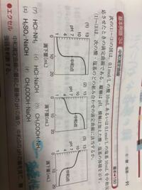 ⑴について 答えはイなんですけど、同じ強酸強塩基の組み合わせであるエがダメな理由を教えて欲しいです!