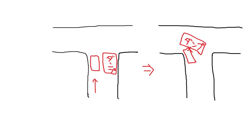 交通事故の過失割合についてお聞きします。 私(普通乗用車)、相手(大型ダンプカー) お互いにケガはありません。 場所は住宅街のT字路交差点。 ダンプは、排雪作業の雪を運ぶためにハザード点灯で順...