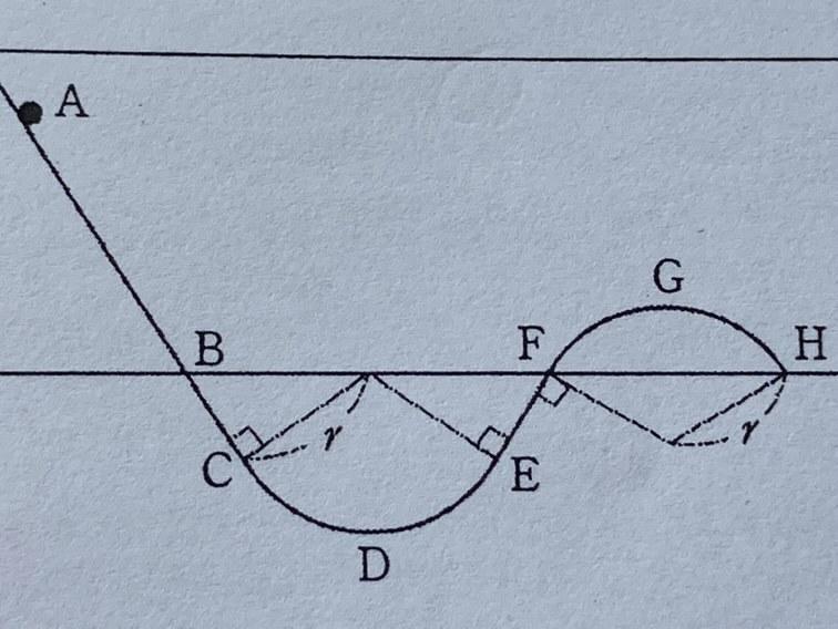 再掲載なのですが.... 図のように、直線と半径rの円弧からなる滑らかな軌道を考える。 円弧は天C,E,Fで起動の直線部分と滑らかにつながっている。 点B,F,Hは水平線上にある。重力加速度の大...