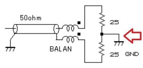 アマチュア無線、フロートバランはコモンモード電流を減衰させるのでSWRは良くなるという理屈は判りますが、 結局片方の極はGNDに接ながったままの不平衡回路という理解で合ってますか?(多分違うのでしょうね、、、) また、電流型バランの説明になるとなぜいきなりダイポールの中点がGNDされた図が登場するのでしょう? 質問の背景ですが、電圧型のバランをダイポールアンテナに咬ませた場合、GNDから...