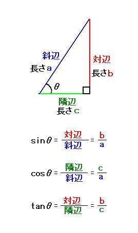 cosθ=2/√5 は何度ぐらいですか?