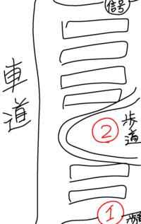 横断歩道のルールについてです。 私の近所には下の画像のように、横断歩道の間にちょっとした歩道がある横断歩道があります。この場合、信号が赤だったら、手間の①の場所で止まりますか?それとも横断歩道を少し渡り、②の場所で止まりますか?正解が分からないです。 分かりにくくてすみません。