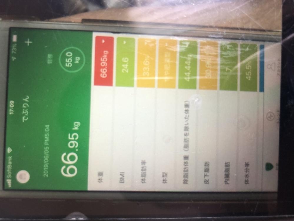 この画像のアプリ名を教えてください。 体重管理のアプリだと思います。