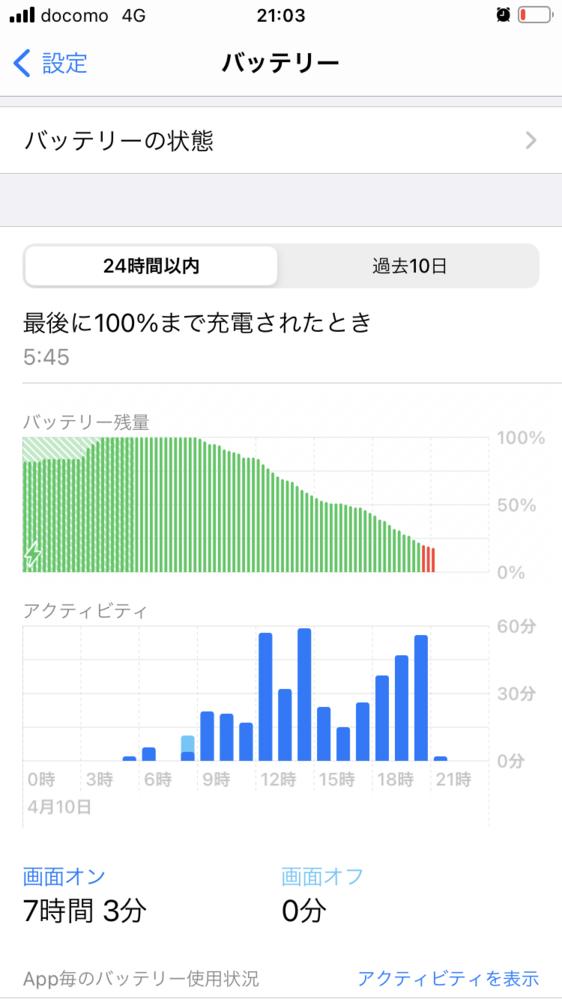 iPhone SE 2020使用… iOS14.4.2です。 バッテリーの減りは正常の範囲ですかね?