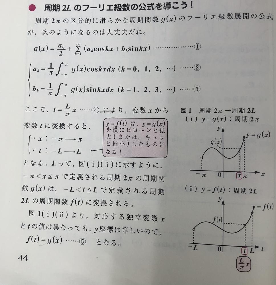 マセマのフーリエ級数についての質問があります。下の画像をご覧ください。⑤式が何故、成り立つのか分かりません。 区間[-π〜π]での周期関数g(x)をt=Lx/πで変数変換してf(x)にする過程に...