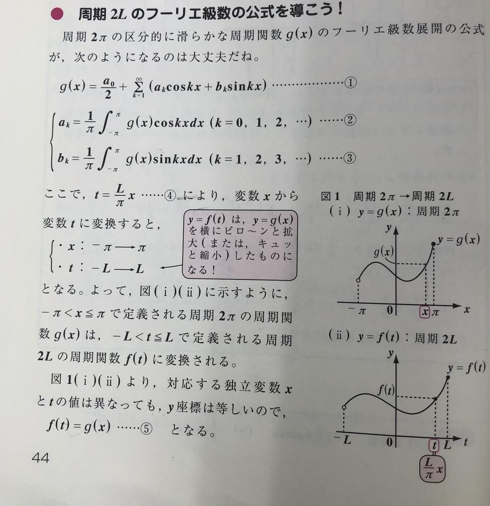 マセマのフーリエ級数についての質問があります。下の画像をご覧ください。⑤式が何故、成り立つのか分かりません。 区間[-π〜π]での周期関数g(x)をt=Lx/πで変数変換してf(x)にする過程において、何故、対応する独立変数xとtの値が異なってもy座標が等しく、⑤式f(t)=g(x)が成り立つのですか?テキストの図は見ましたが、なんとなくしか分からなかったです。教えて下さい!!
