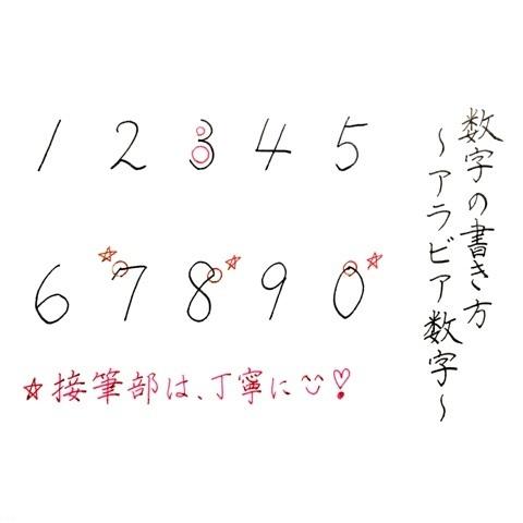 事務の数字の書き方について 数字を記入するときは、どのような書き方が正しいというようなことはあるのですか? 4は上を閉じないほうがいいのですか。 さらに、数字を斜めにするほうがいいというものはあるのですか。