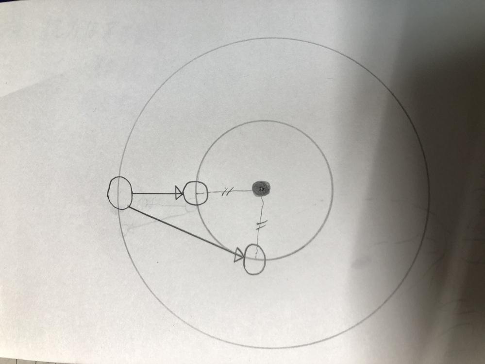 高校物理 保存力と位置エネルギー 保存力の定義として、力のする仕事が始めの位置と終わりの位置で決まり、経路は無関係とありました。ここで使われてる位置の意味がよくわからず、よく考えてみたら写真の図を思いつきました。位置は、力で引っ張ってる真ん中の黒い点からの半径と捉えてあっていますか?