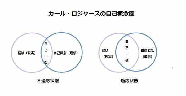 下の図をもう少し分かりやすく説明してもらえませんか?つまりどういうことでしょうか…