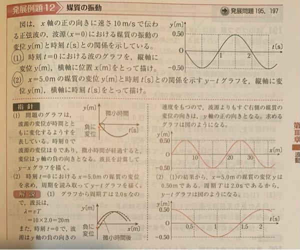 物理基礎の波の問題について教えて欲しいです。 (1)のような問題が理解できず、答えでは山谷山という図になっている問題を谷山谷だと考えてしまいます。 解説を読んでもいまいち理解できません。 なぜこのような図になるのかを教えて欲しいです。