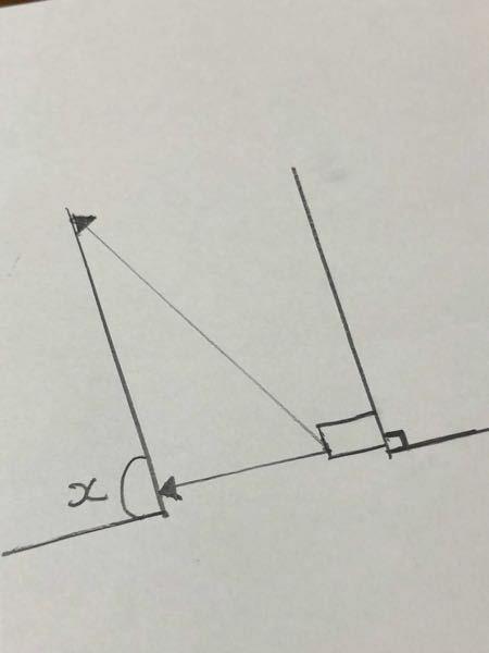 レーザー測定器で、xの角度または傾き度合が分かる物はありますか?