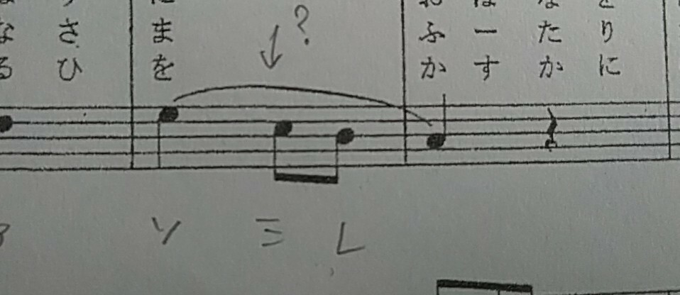 楽譜の読み方が分かりません。 この上のカッコみたいな記号はその音を次のカッコまで弾きっ放しにするのでしょうか? そしてそのカッコみたいな記号の名前を教えてほしいです。
