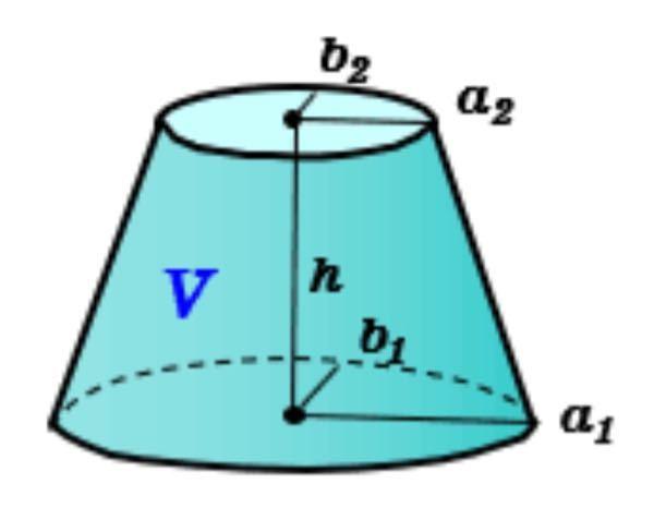 円錐台についての質問です。 (クッションを作りたくて) aが6.5センチ bが5センチ(下の円の一周の長さが大体38センチ) a2が8.2センチ b1が6.3センチ(上の円の一周の長さが大体4...